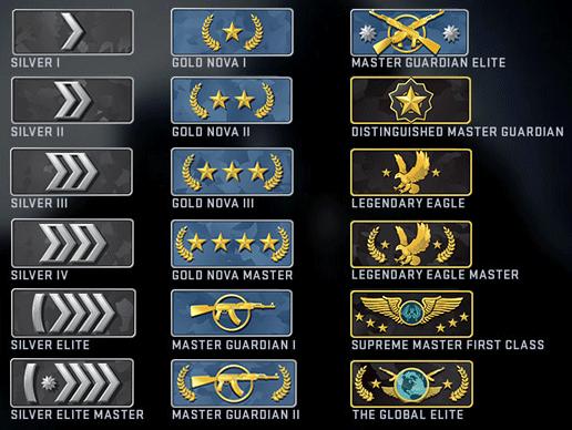 Los nuevos rangos de cs go