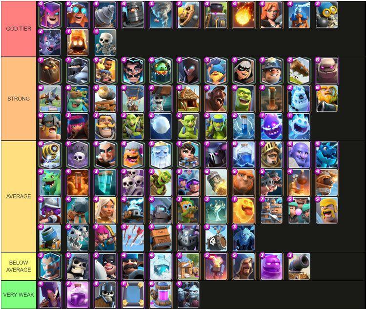 clash-royale-card-tier-list-july-2021-1